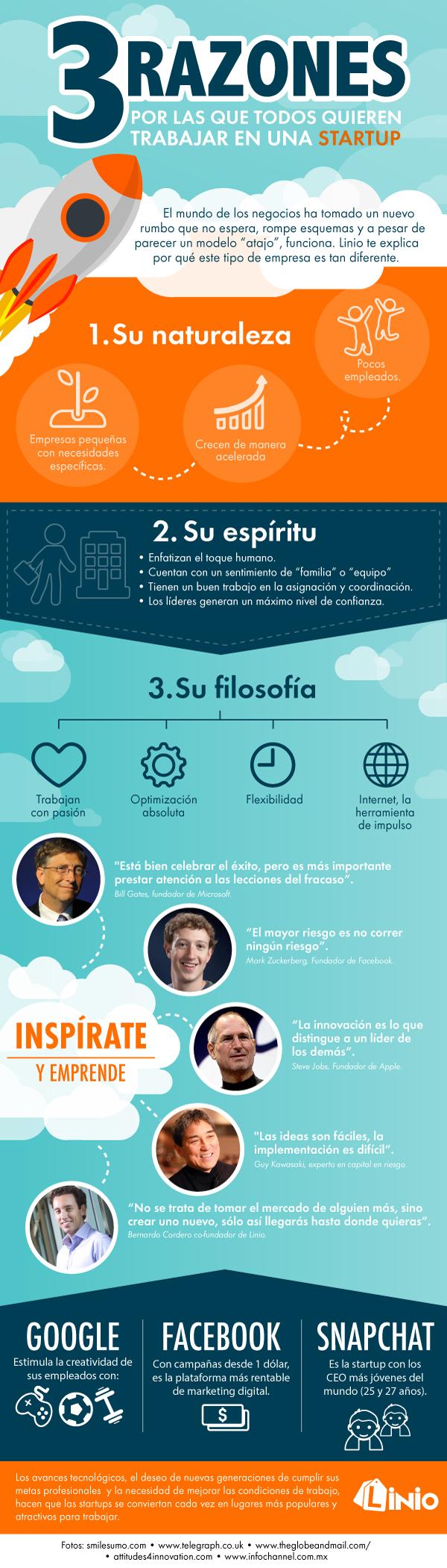Infografía de las Startups